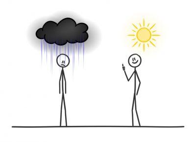 Deux bonhommes: un avec de la pluie sur la tête et l'autre avec un soleil